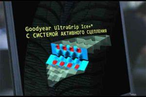 Видео от Goodyear (Шины). Известный ролик на русском языке