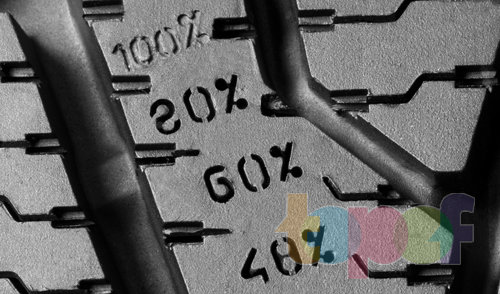 Маркировка шин. Индикатор износа протектора. Nokian Tyres
