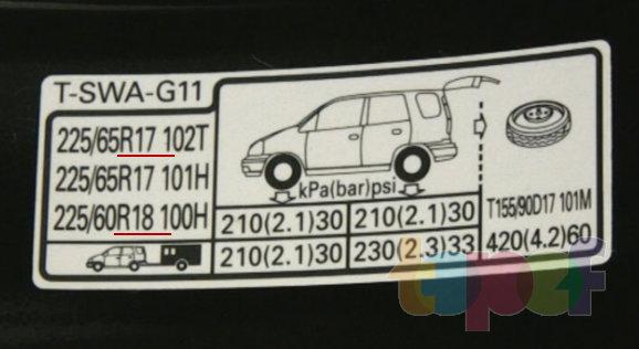 Стикер с размерами шин на автомобиле