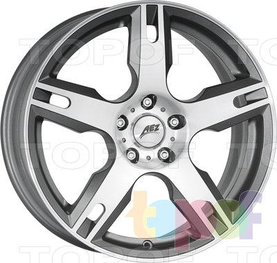 Колесные диски AEZ Tacana