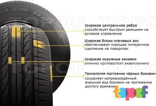 Шины Bridgestone Dueler H/P Sport. Боковая стенка