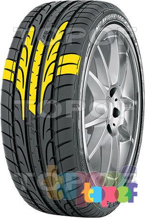 Шины Dunlop SP Sport Maxx. Канавки на рисунке протектора