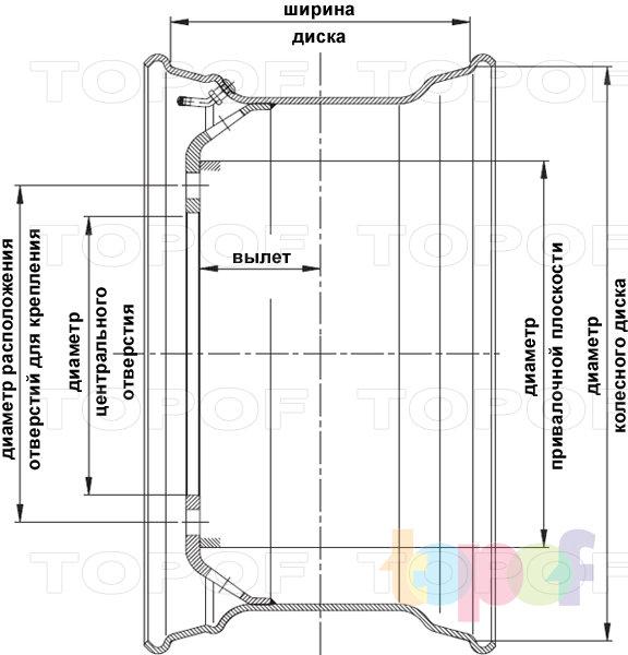 Колесные диски Lemmerz для автобусов и прицепов 11,75x22,5. Изображение модели #2