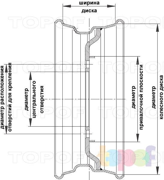 Колесные диски Lemmerz для автобусов и прицепов 6,00x17,5. Изображение модели #2