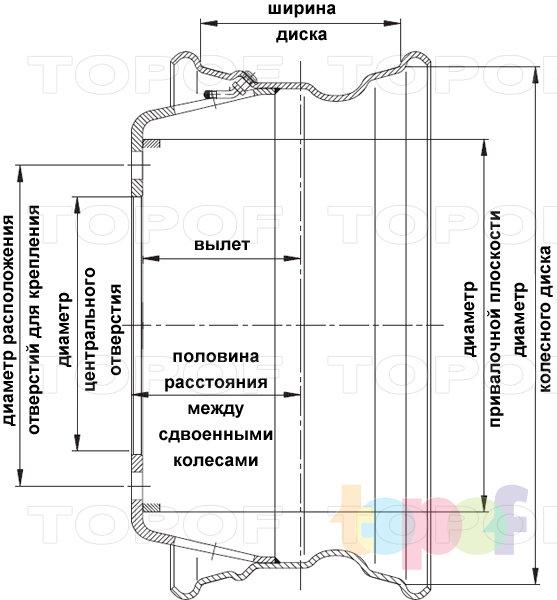 Колесные диски Lemmerz для автобусов и прицепов 6,75x17,5. для автобусов и грузовых автомобилей