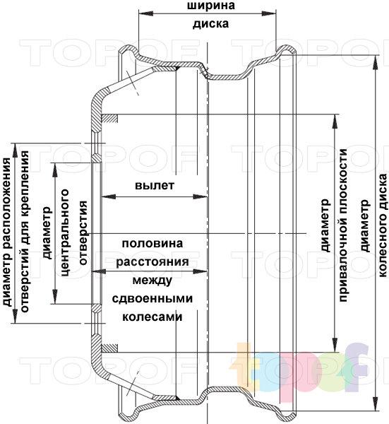 Колесные диски Lemmerz для автобусов и прицепов 6,75x17,5. для прицепов (трейлеров)