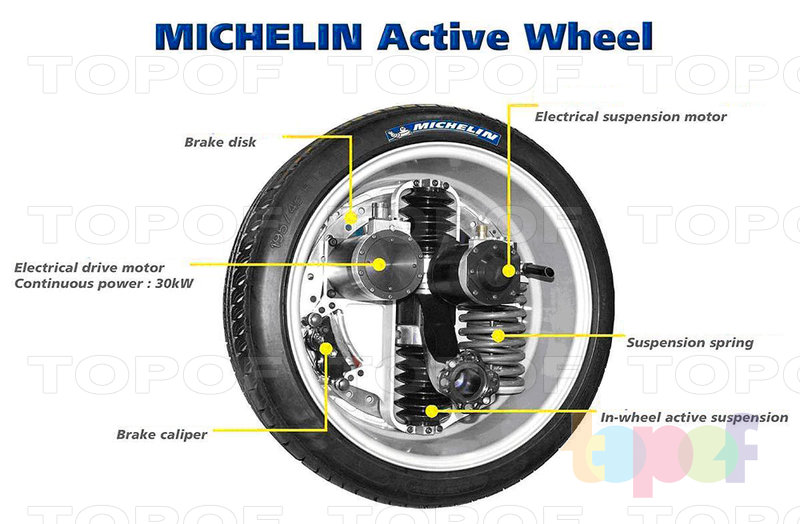 Шины Michelin Active Wheel. Изображение модели #2