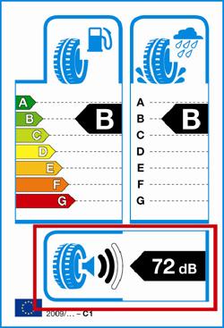 Маркировка шин 2012 года: шум (акустический комфорт)