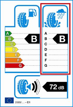 Маркировка шин 2012 года: аквапланирование (сцепление на мокрой поверхности дороги)