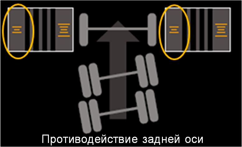 Курс валют приватбанк днепропетровск