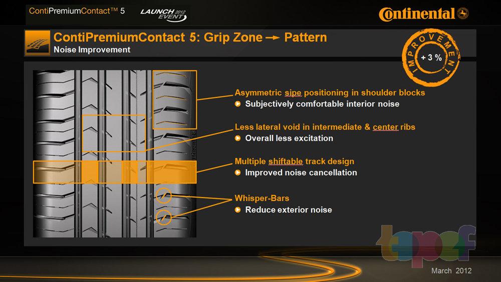 При работе над конструкцией новой шины инженерам компании необходимо было также серьезно обратить внимание на шумовые характеристики