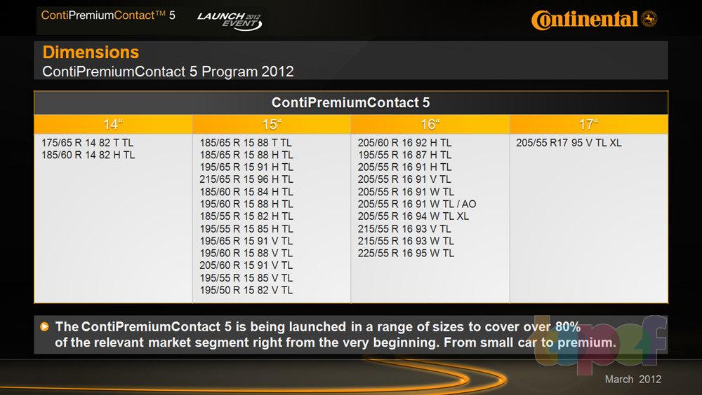 Размерный ряд шин ContiPremiumContact 5