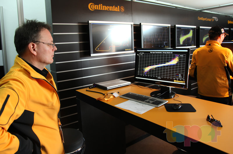 Тест драйв Continental ContiSportContact 5P (CSC5P)