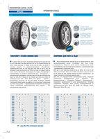Одна из страниц журнала Популярные шины с описанием шин Pirelli
