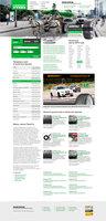 Редизайн сайта koleso.topof.ru оформленный по заказу компании Nokian Tyres под летний сезон