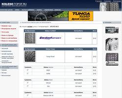Первый дизайн сайта koleso.topof.ru. Таким он сохранился вплоть до 2007 года