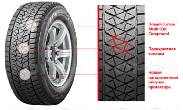Рисунок протектора Bridgestone Blizzak DM-V2