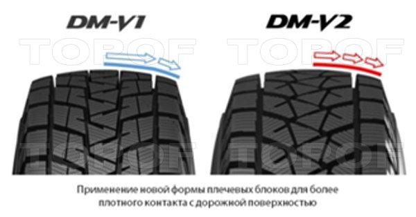 Новая форма плечевых блоков Bridgestone Blizzak DM-V2
