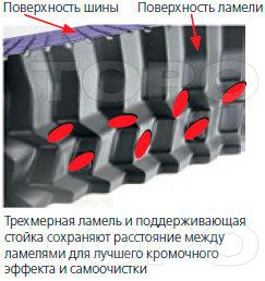 Особенности модели Bridgestone  Blizzak Revo 2