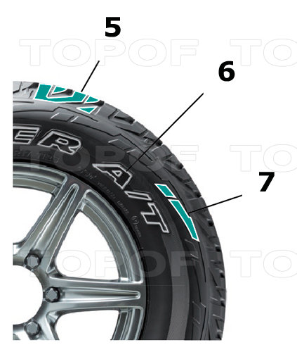 Технологии и дизайн Bridgestone Dueler A/T 697