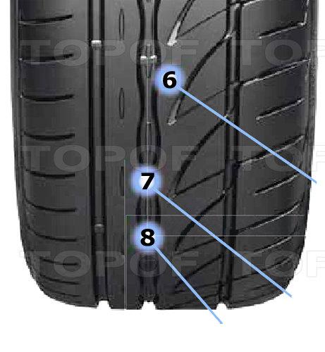 Состав и форма протектора Bridgestone Potenza RE002 Adrenalin