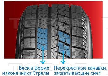 Особенности модели Bridgestone  Blizzak VRX