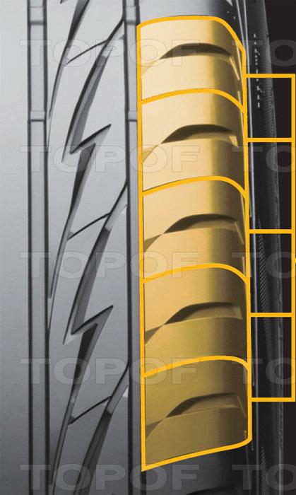Технология шины Bridgestone MY-02 Sporty Style. 5 видов плечевых блоков