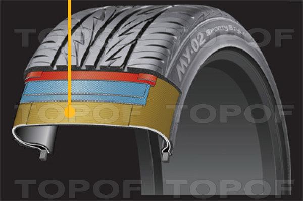 Технология шины Bridgestone MY-02 Sporty Style. Дополнительный упрочняющий слой