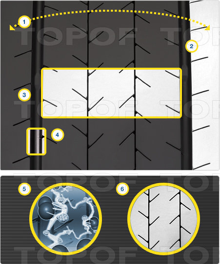 Особенности модели Goodyear  Marathon LHT II