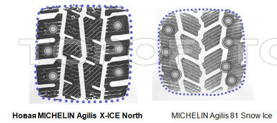 Agilis X-ICE North