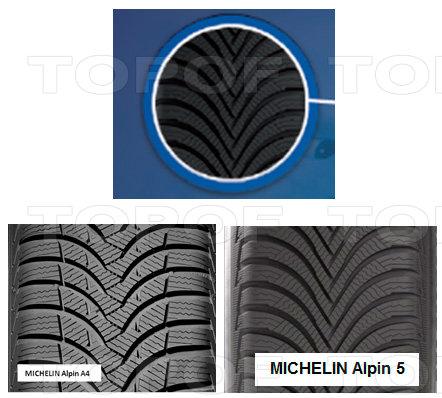 Эффект «шестеренки», благодаря которому шина Michelin Alpin A5 сцепляется со снегом и противостоит аквапланированию