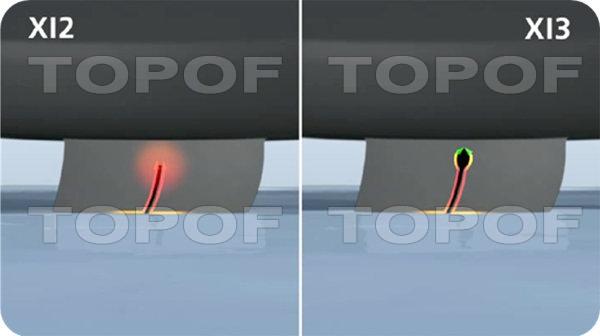 Технология Michelin Teardrop для устойчивости на высоких скоростях (210 км/ч)