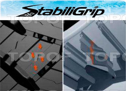 Трехнаправленные ламели StabiliGrip Michelin Latitude Alpin 2