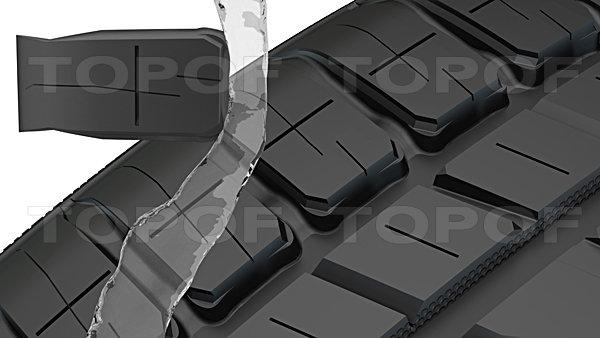 Технология Nokian Tyres Coanda