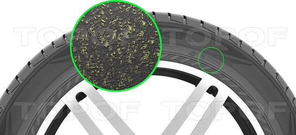Технология Nokian Aramid Sidewall минимизирует вероятность повреждения боковин шины