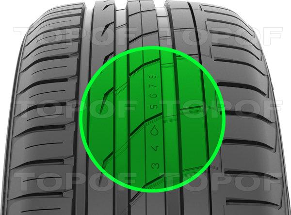 Дополнительная безопасность и комфорт Nokian Hakka Black SUV