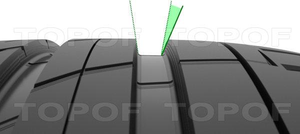 Рисунок протектора Nokian Hakka Black SUV поддерживает оптимальную управляемость