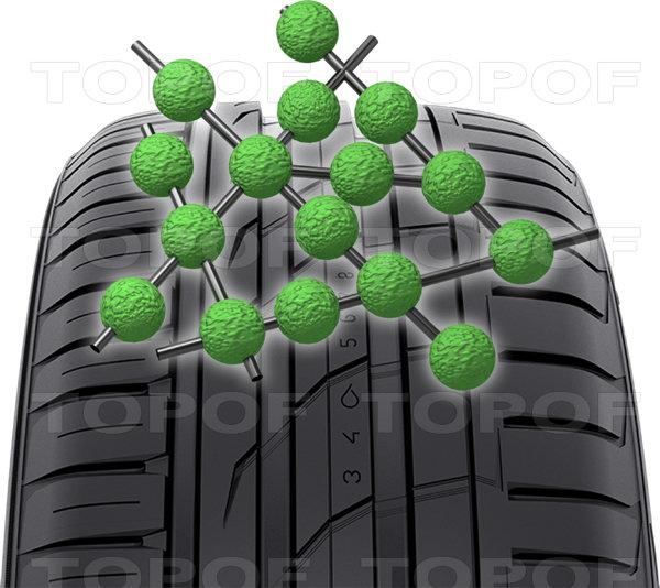 Новая резиновая смесь протектора: улучшенное чувство руля и сцепление на мокрой дороге