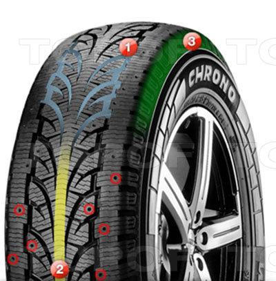 Особенности шины Pirelli Winter Chrono