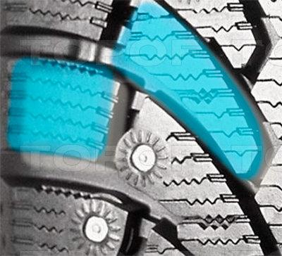 Высокая частота расположения ламелей Pirelli Formula Ice