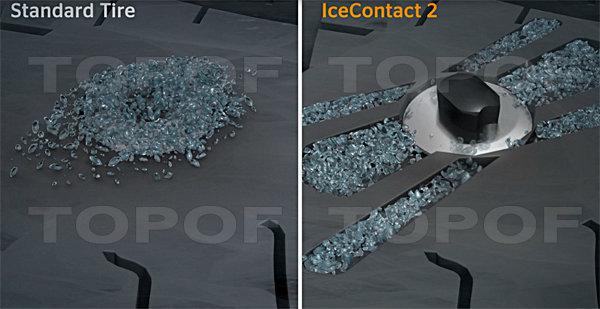 Канавки для отвода ледяной крошки ContiIceContact 2 (+SUV)