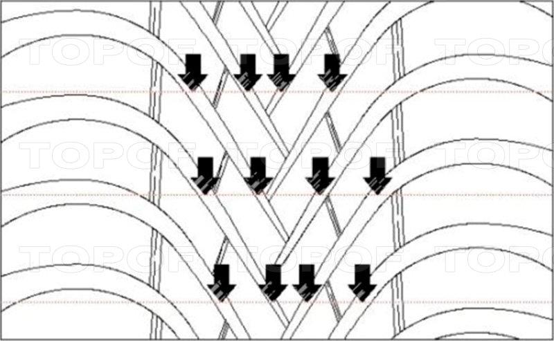 Pirelli Cinturato Winter - ускоренный отвод воды