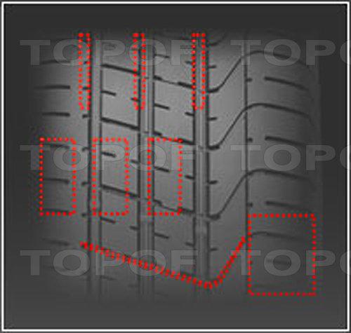 Рисунок протектора Pirelli PZero