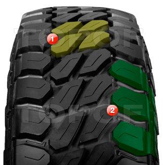 Особенности модели Pirelli Scorpion MTR