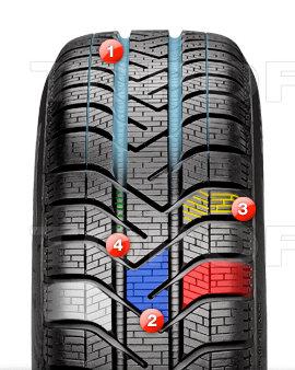 Особенности модели Pirelli Snowcontrol II