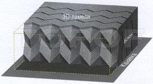 Особенности модели Yokohama  W.drive V902