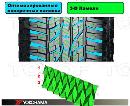 3-D ламели (P-metric и ISO-metric) в Yokohama Geolandar A/T G015